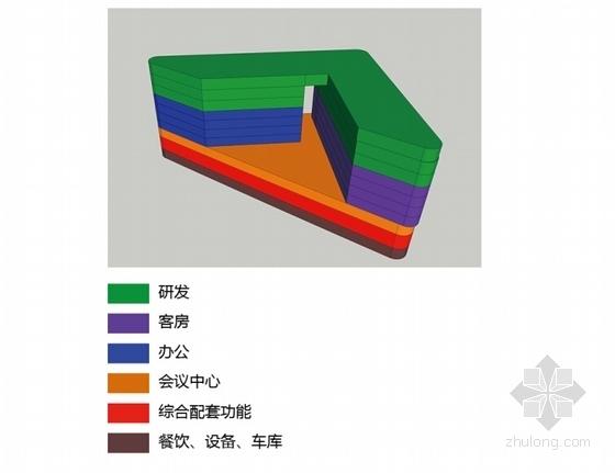 [江苏]科技园区管理服务中心建筑设计方案文本(垂直绿化)-科技园区管理服务中心分析图