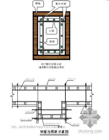 深圳某高层住宅建筑群施工组织设计