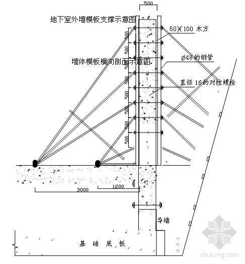 北京某医院高层医技楼施工组织设计