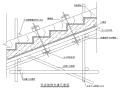酒店工程模板专项施工方案(35页,附图)