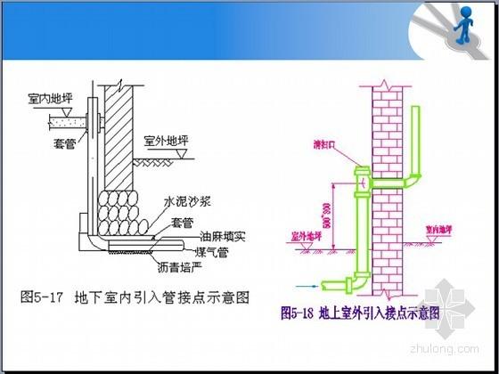 [预算入门]采暖、燃气工程计量与计价实操讲义(附计算过程)