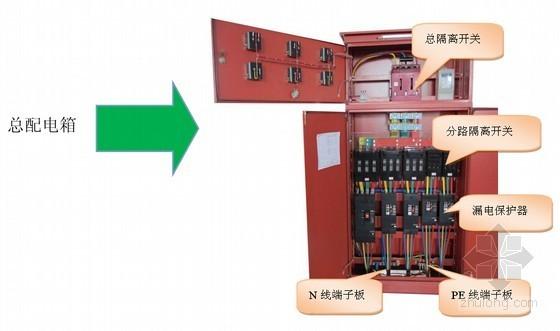 [武汉]心脏病医院工程安全文明施工策划方案(附图丰富178页)-总配电箱