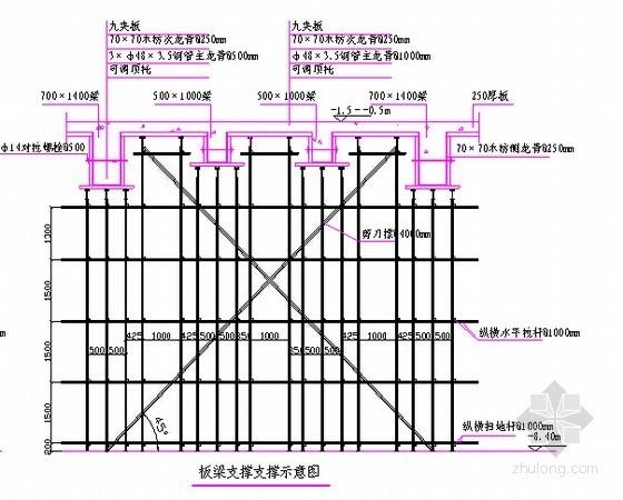 [广东]地下室高支摸施工方案