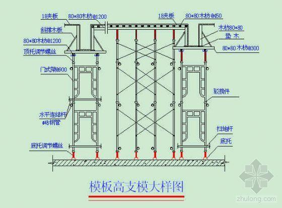 某工程超高支模施工方案(高大模板施工方案)