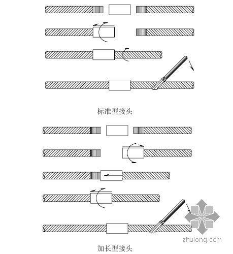 江苏某生产车间施工组织设计(可复制)