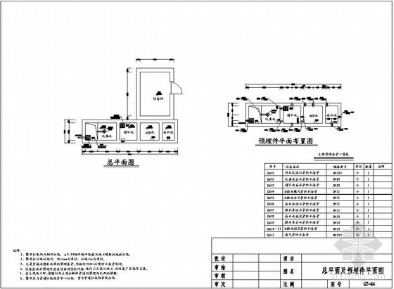 某污水处理厂MBR工艺图纸