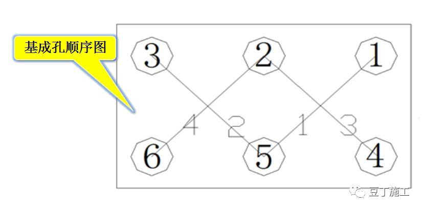 打桩时遇到坍孔、导管堵管、钢筋笼上浮,如何处理?_11