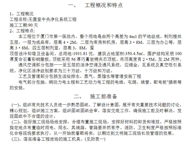 洁净空调工程施工组织设计方案(Word.30页)