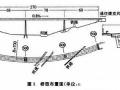 德国ROslautal桥加固新技术