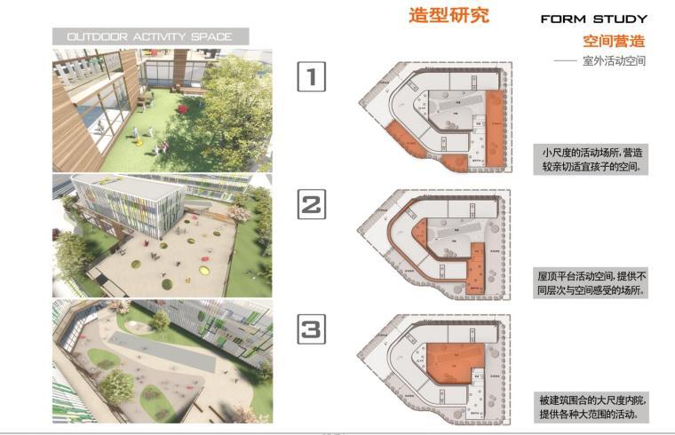 临港新城小学幼儿园方案设计文本(75页)-室外活动空间