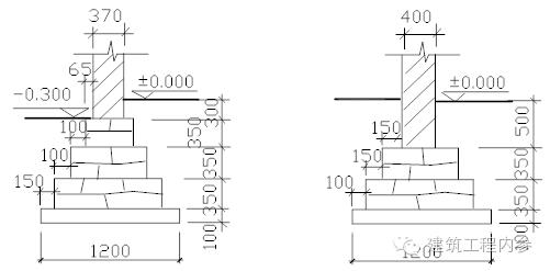 砌筑工程量计算规则_17