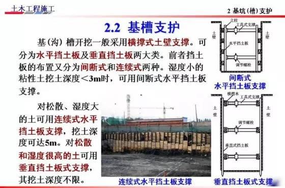 基坑的支护、降水工程与边坡支护施工技术图解_7