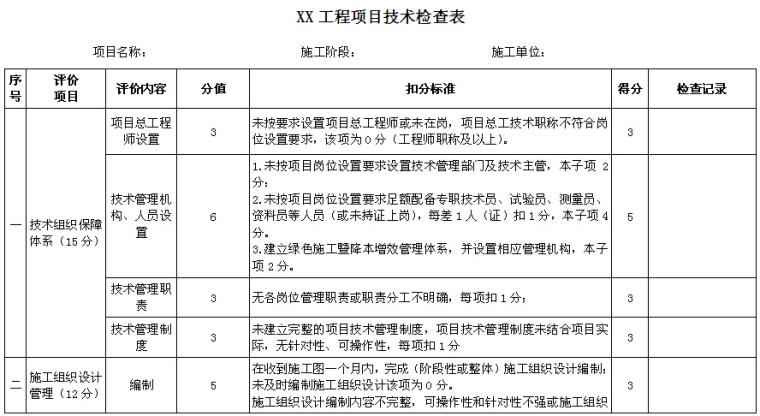 工程项目技术检查表