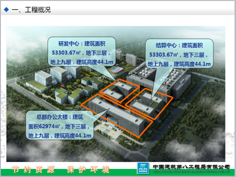 中建八局绿色施工达标工地中期验收汇报材料