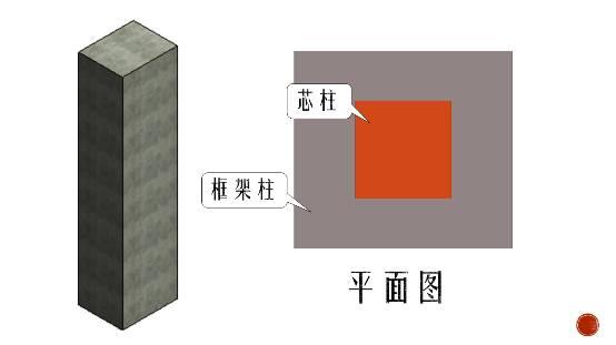 5种柱子的2种标注方法,啥叫嵌固部位?soeasy!_2