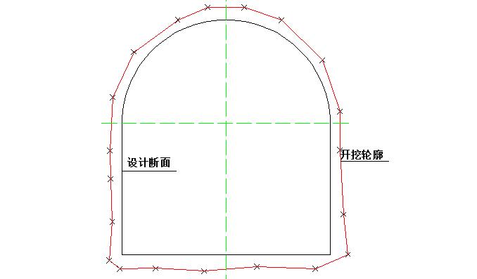 隧道超欠挖控制措施_2