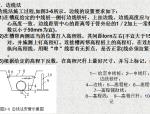 【全国】给水排水管道开槽施工(共53页)