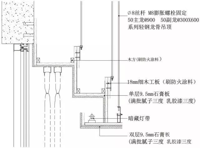 地面、吊顶、墙面工程三维节点做法施工工艺详解_23