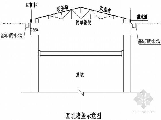 地铁车站深基坑开挖支护施工方案(专家评审 CAD图纸)