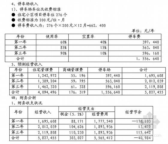 [深圳]住宅小区项目物业竞标书(含财务预算分析 物业管理)