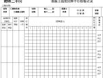 施工企业项目质量控制工作手册(126页)