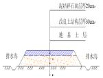 新建向塘至莆田铁路南昌枢纽、永泰至莆田XPFJ-10标施工投标文件
