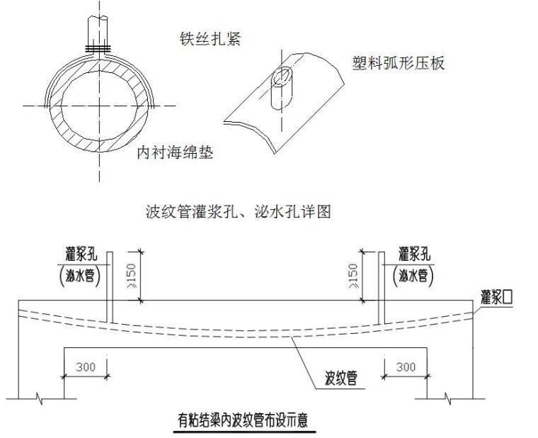 [天津]国际医院工程预应力工程施工方案(63页,鲁班奖工程)