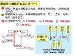 结构施工图之配筋图、基础图、结构布置平面图
