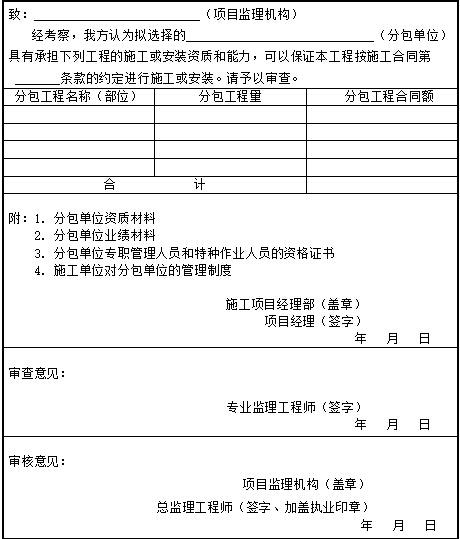 [青海]学校及学前教育基础设施建设项目工程监理大纲(283页)