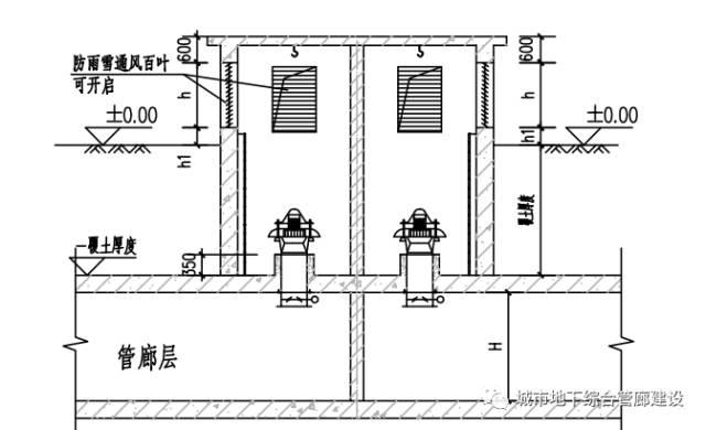 两个地下综合管廊通风系统设计_23