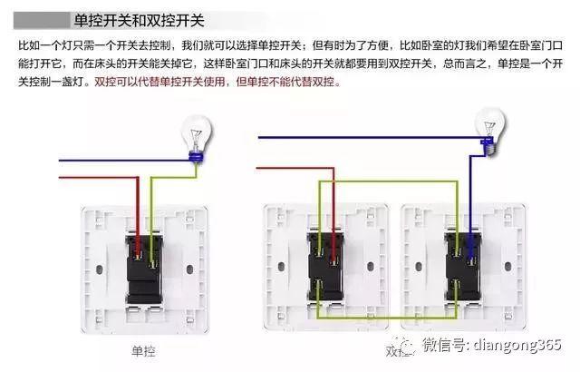 最詳細的開關插座布局介紹,少一個都是錯!_33
