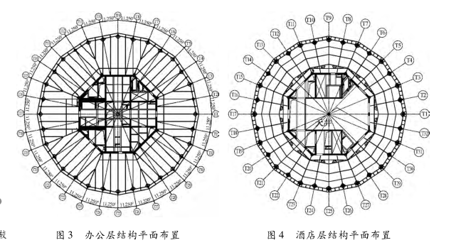郑州280m高超高层混凝土核心筒结构设计论文