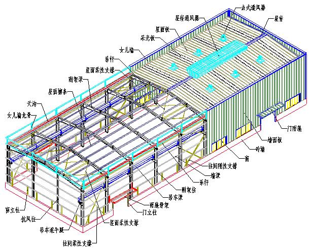 图解钢结构各个构件和做法