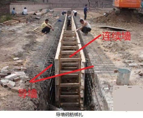 地下连续墙导墙小常识总结