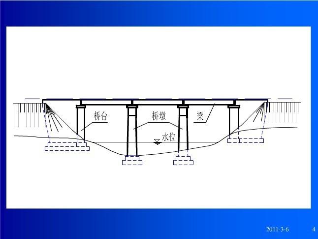 这些图纸你都不会看,还做什么路桥施工?