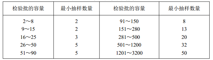 混凝土结构工程施工验收规范2015