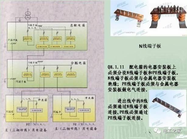施工临时用配电箱标准做法系列全集_8