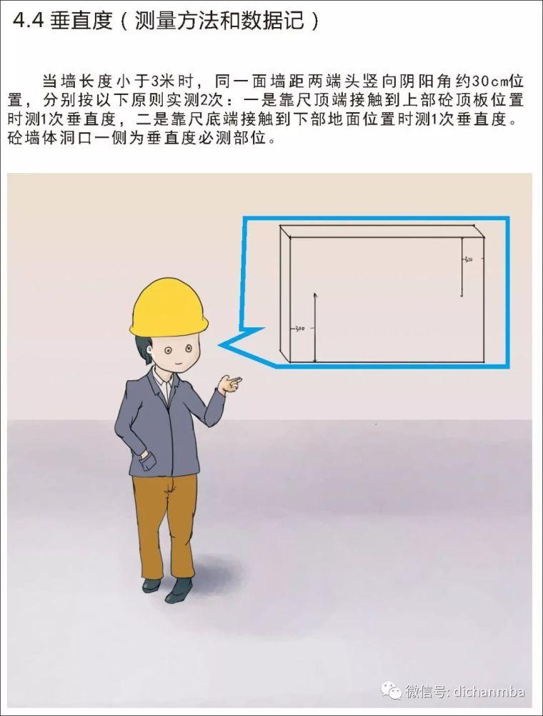 详解在建工程实测实量可视化体系(全套),完美!!!!_11