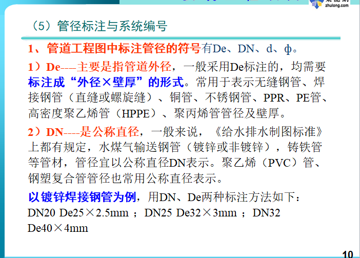 暖通空调管道安装工程识图(169页)_3