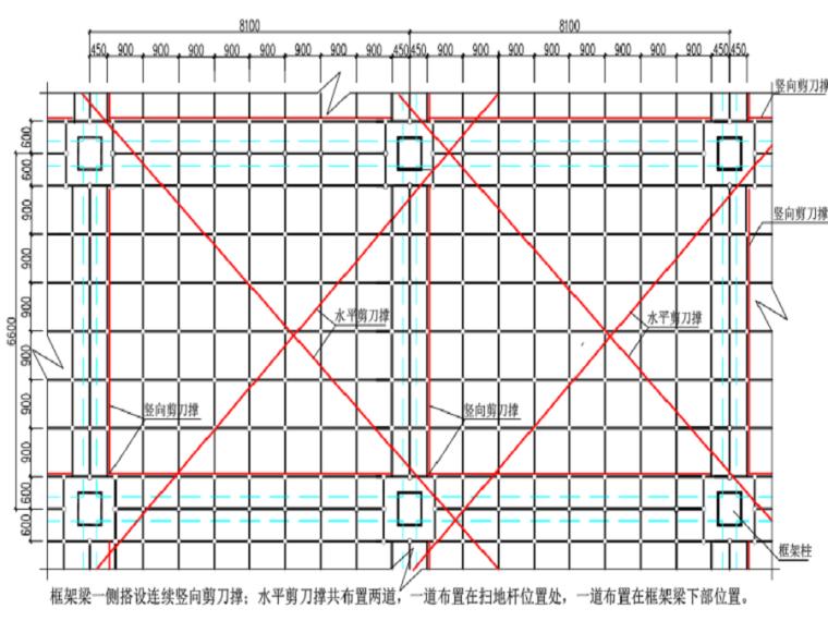 [郑州]剪力墙结构高层住宅项目模板工程(轮扣式)施工方案