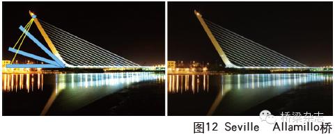 两百年来桥梁结构的组合与演变_13