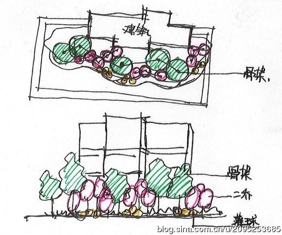 景观园林施工图设计规范