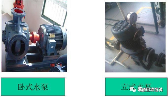 暖通空调系统水泵的使用与选型_3