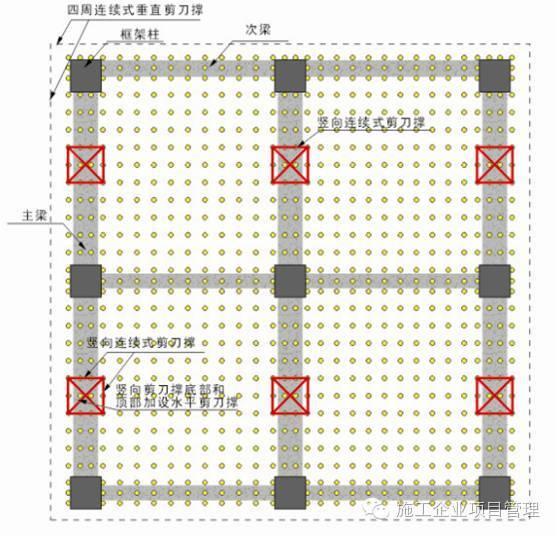 建筑工程支模架搭设控制要点_2