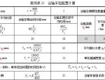 热拌沥青混合料路面施工机械配置计算(含表格)