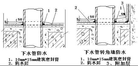 改扩建工程施工组织设计(钢骨混凝土排架结构,近300页)_9