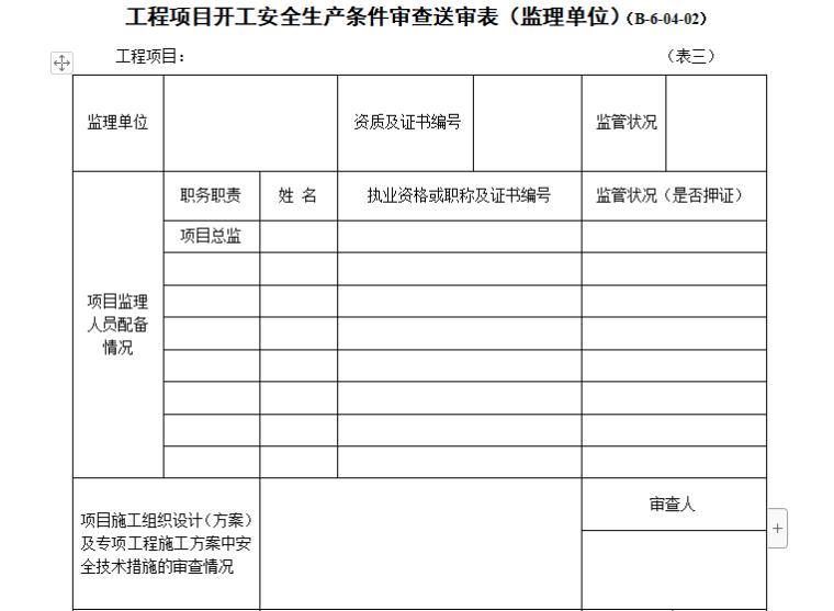 工程项目开工安全生产条件审查送审表(监理单位)