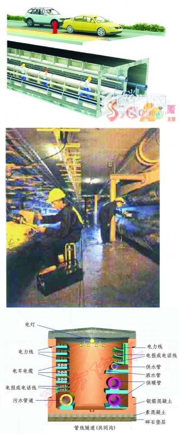 中国铁路、隧道与地下空间发展概况_1
