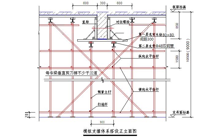 东莞东坑镇高大模板专项方案