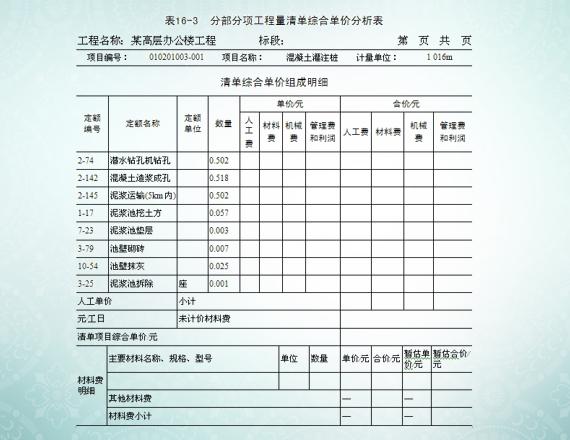 工程量计算与定额应用工程实例分析_5